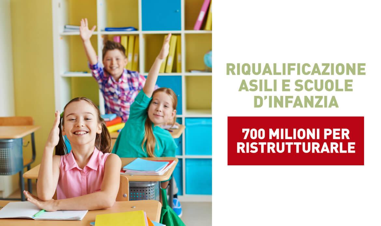 riqualificazione asili e scuole infanzia fondi